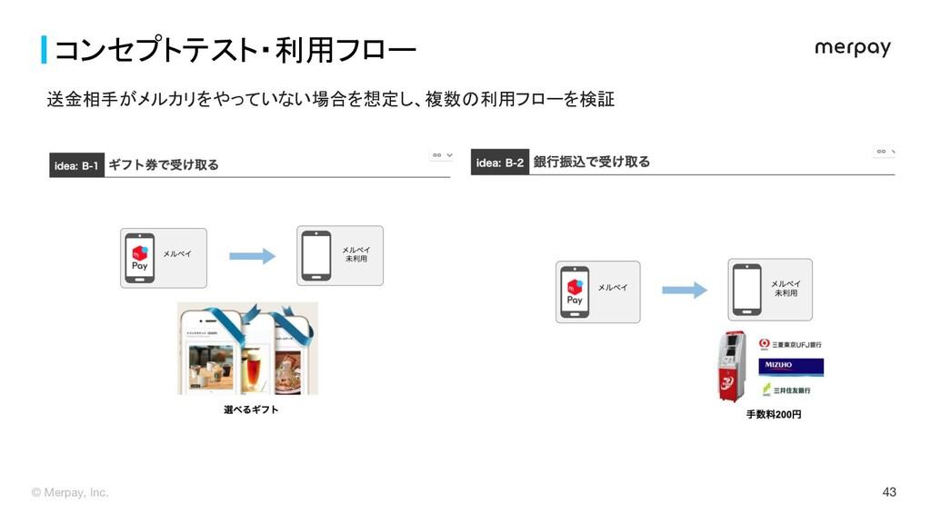 © Merpay, Inc. 43 コンセプトテスト・利用フロー Before 送金相手が...
