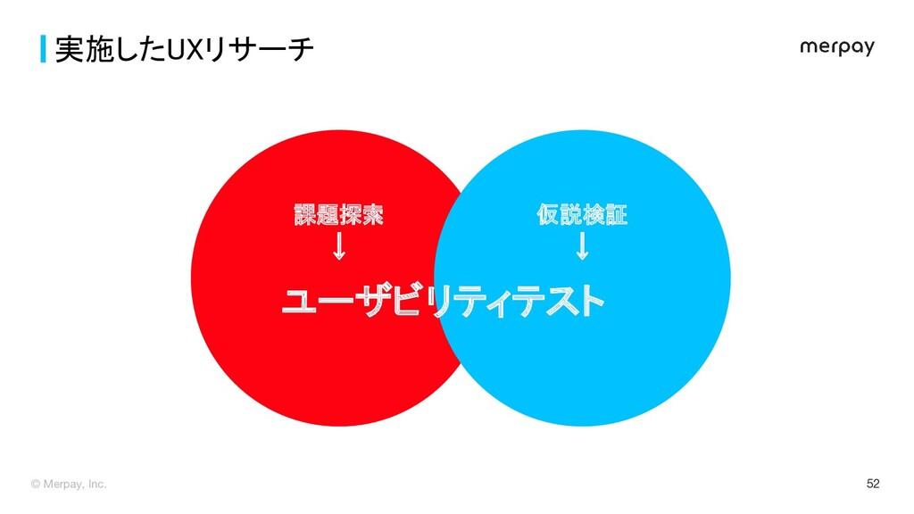© Merpay, Inc. 52 実施したUXリサーチ 課題探索 ↓   仮説検証...