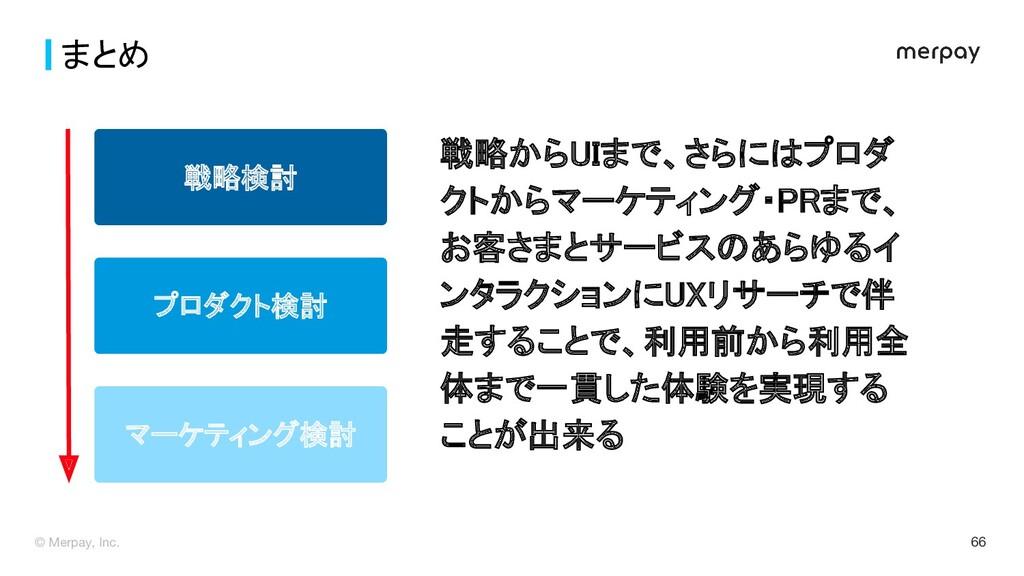 © Merpay, Inc. 66 まとめ 戦略検討 プロダクト検討 マーケティング検討 戦...