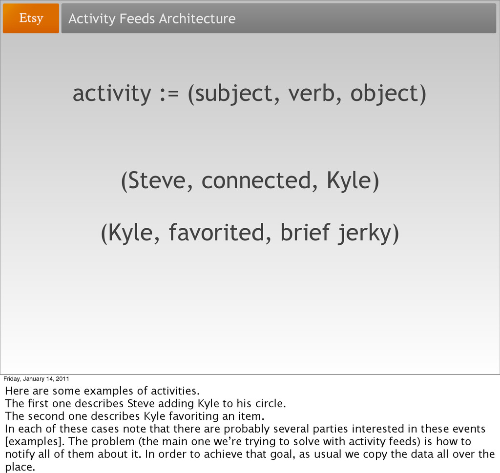 Activity Feeds Architecture activity := (subjec...
