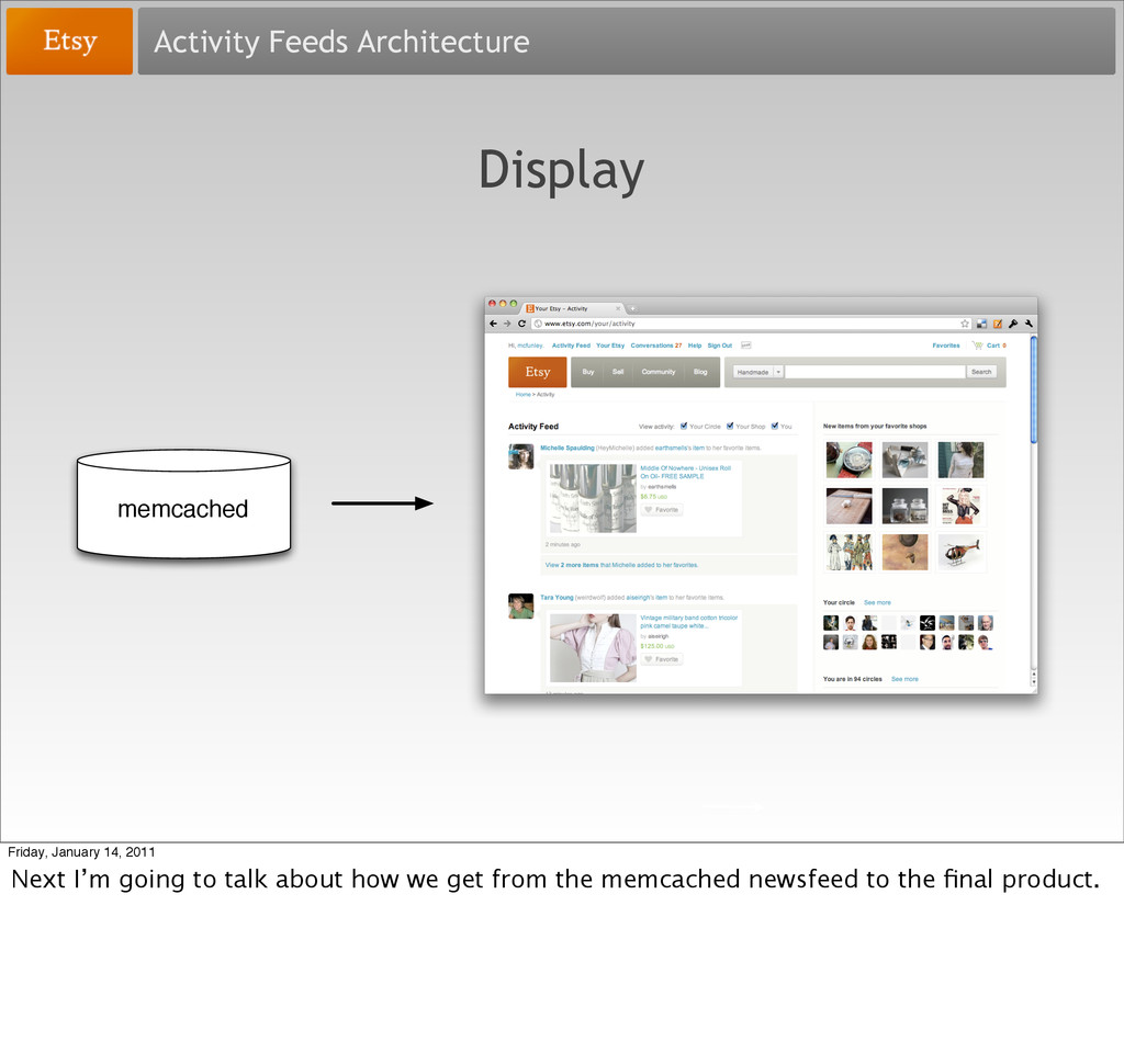 Activity Feeds Architecture Display memcached F...