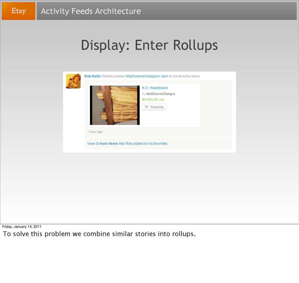 Activity Feeds Architecture Display: Enter Roll...