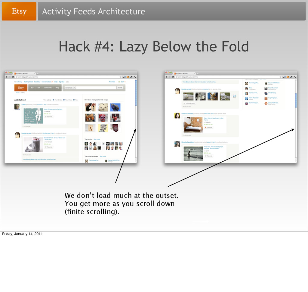 Activity Feeds Architecture Hack #4: Lazy Below...