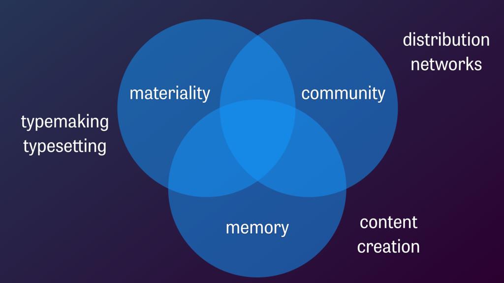 materiality community memory typemaking typese...