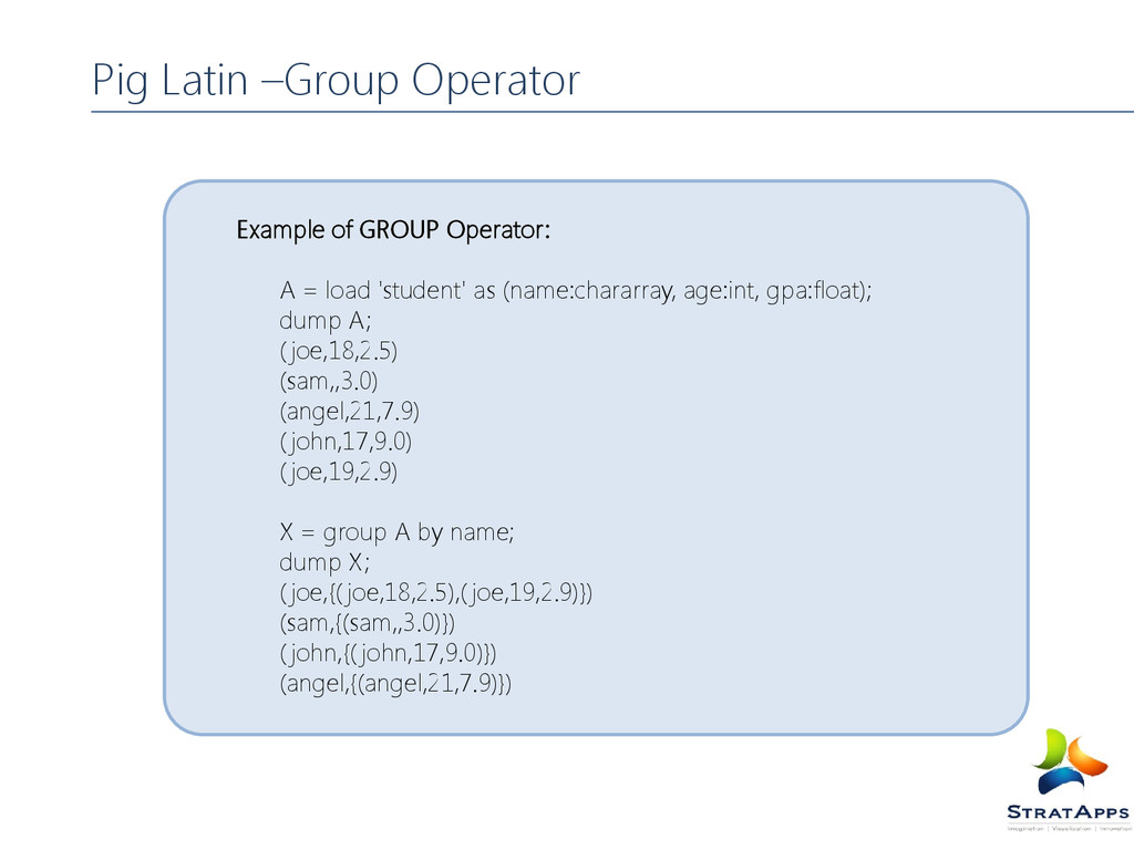 Example of GROUP Operator: A = load 'student' a...