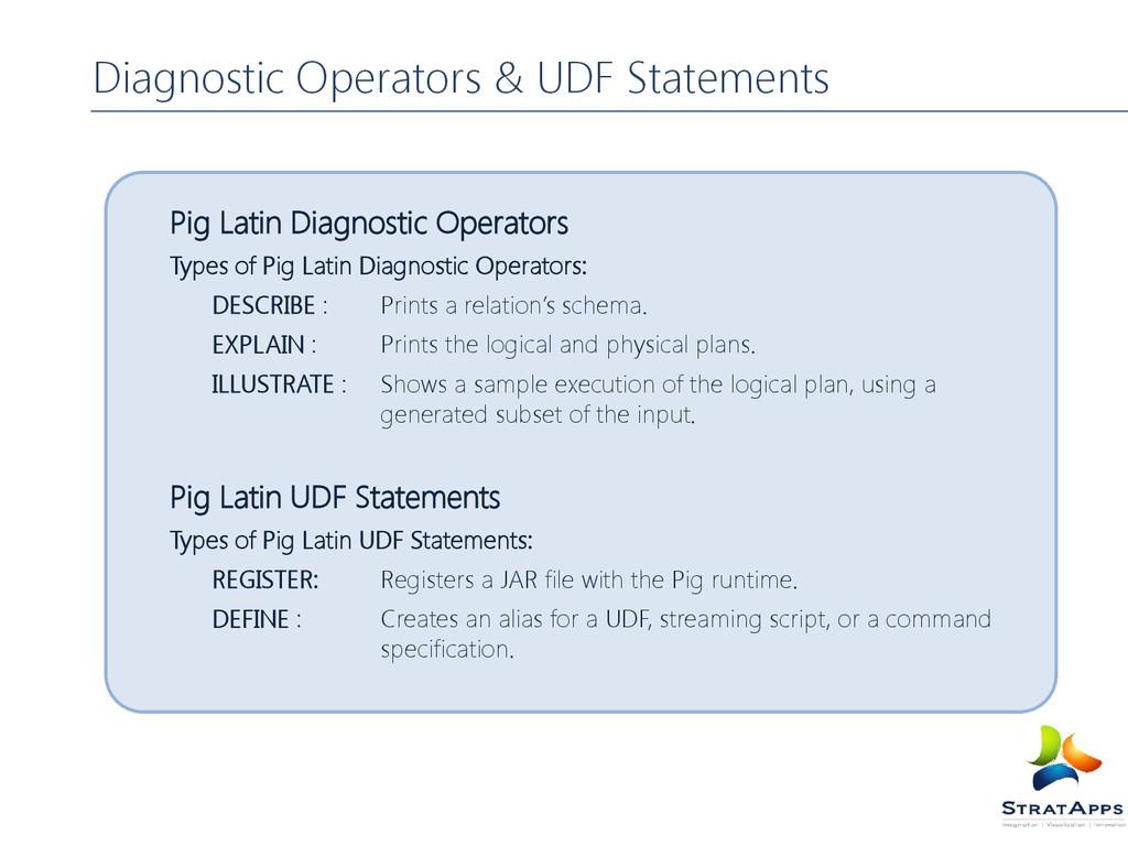 Diagnostic Operators & UDF Statements Pig Latin...