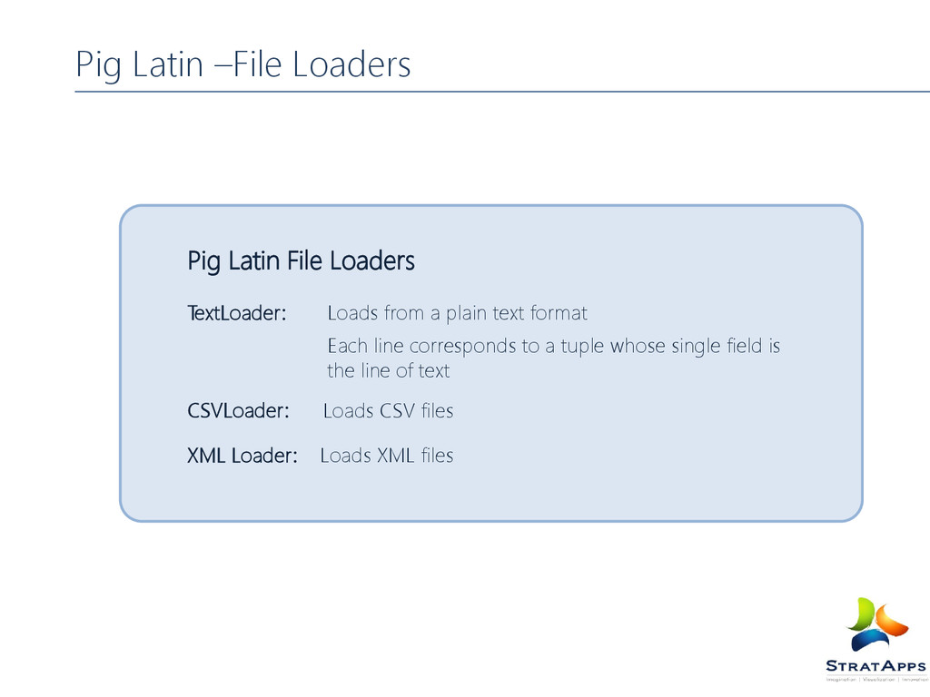 Pig Latin File Loaders TextLoader: Loads from a...
