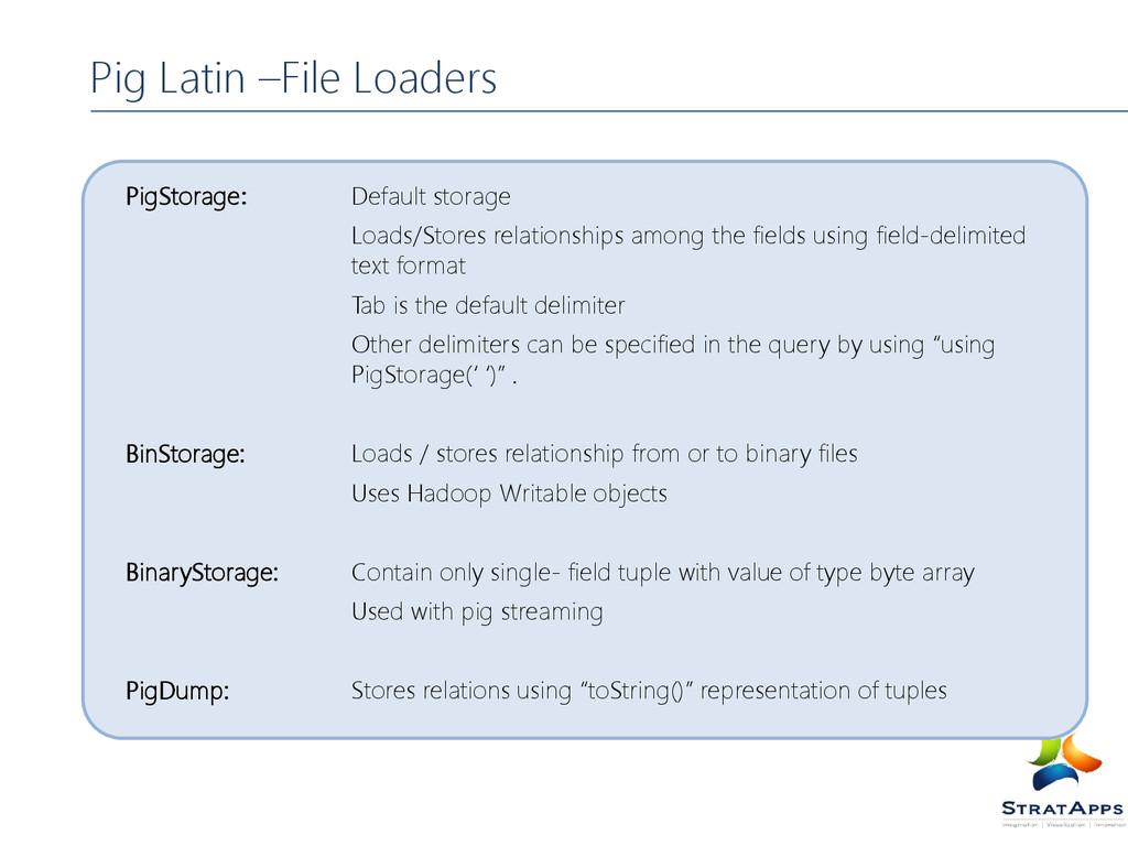 Pig Latin –File Loaders PigStorage: Default sto...