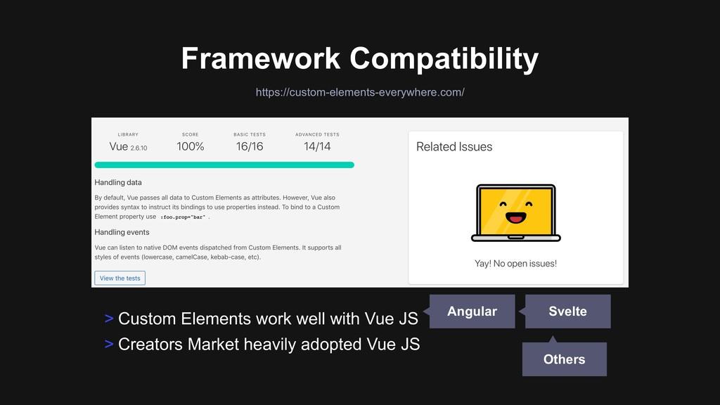 Framework Compatibility https://custom-elements...