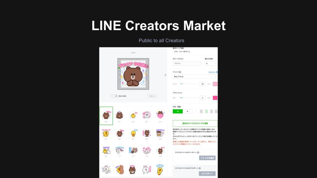LINE Creators Market Public to all Creators