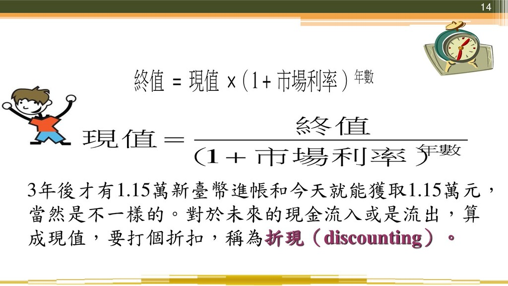 14 終值 = 現值 ×(1 + 市場利率 ) 年數 年數 市場利率) ( 終值 現值 + =...