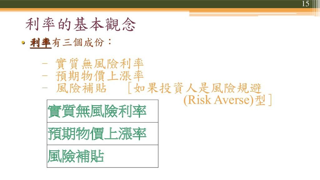 利率的基本觀念 • 利率有三個成份: - 實質無風險利率 - 預期物價上漲率 - 風險補貼 [...