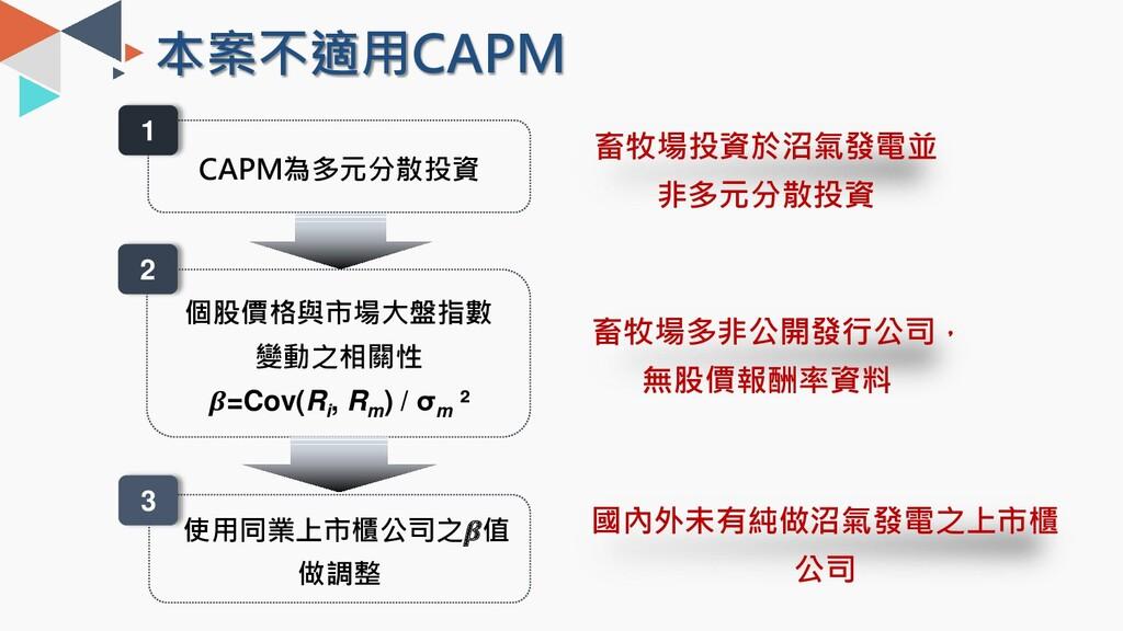 畜牧場投資於沼氣發電並 非多元分散投資 使用同業上市櫃公司之值 做調整 CAPM為多元分散投資...
