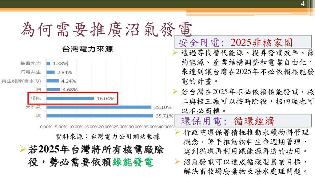 為何需要推廣沼氣發電 4 ➢若2025年台灣將所有核電廠除 役,勢必需要依賴綠能發電 資料來源...