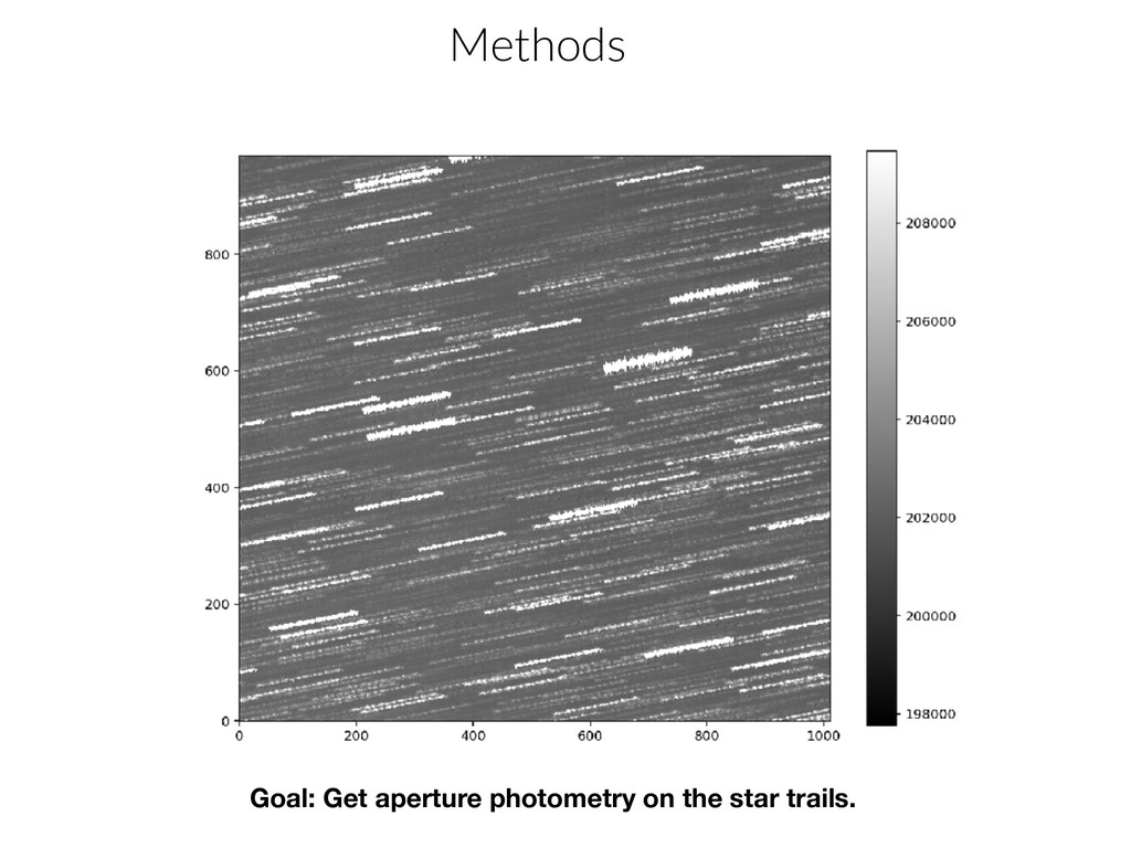 Methods Goal: Get aperture photometry on the st...