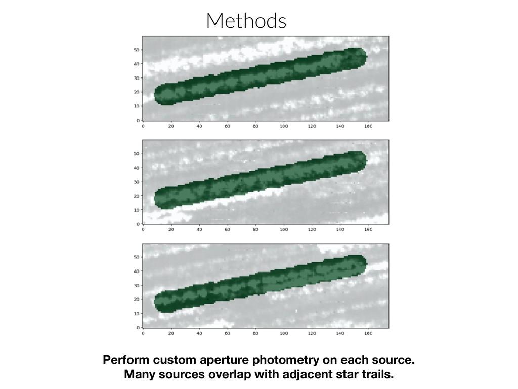 Methods Perform custom aperture photometry on e...