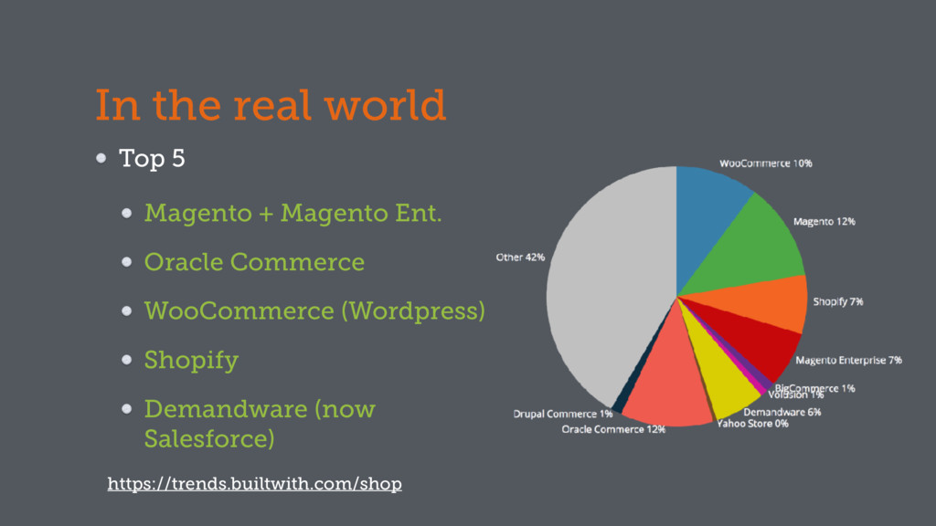 In the real world Top 5 Magento + Magento Ent. ...