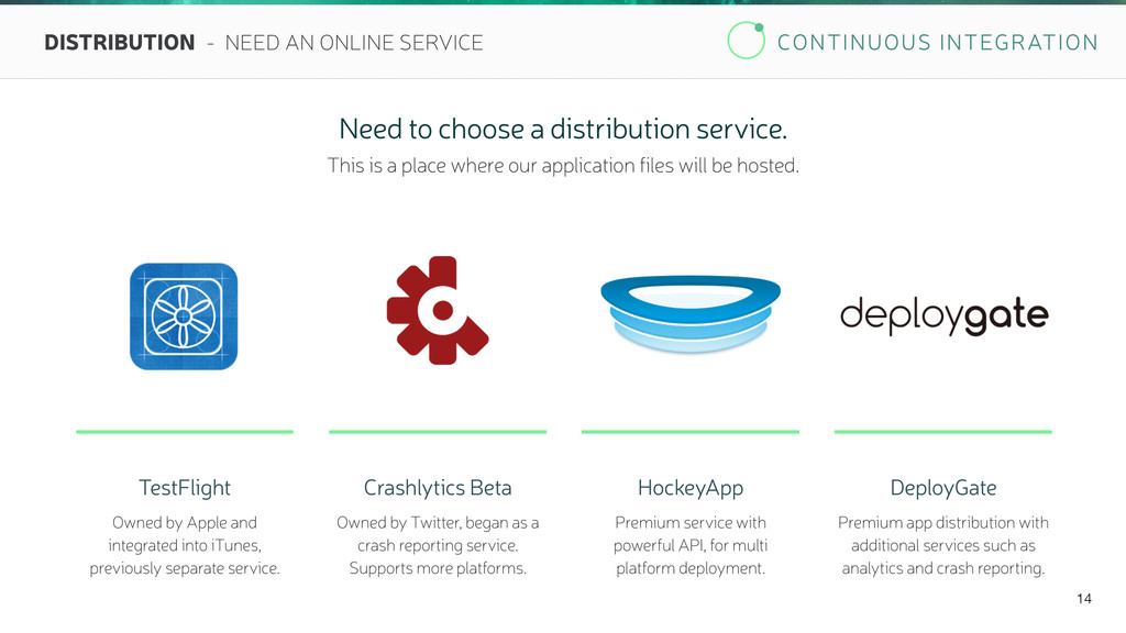 CONTINUOUS INTEGRATION 14 DISTRIBUTION - NEED A...