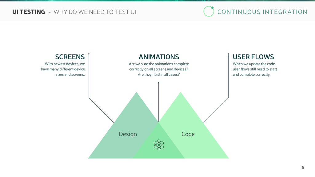CONTINUOUS INTEGRATION 9 UI TESTING - WHY DO WE...