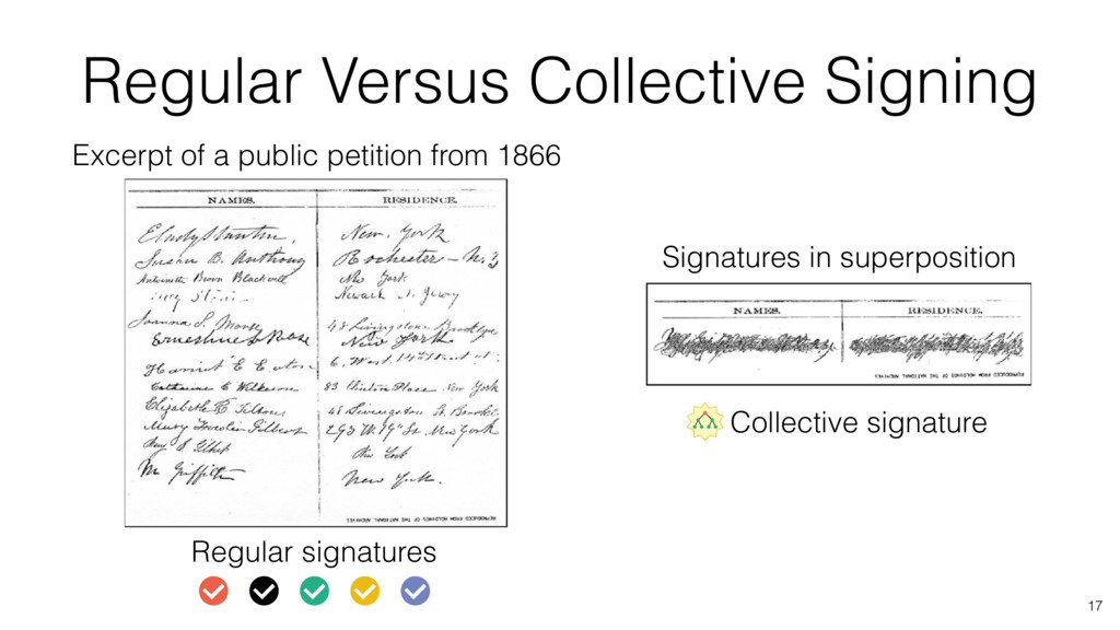 Regular Versus Collective Signing 17 Collective...
