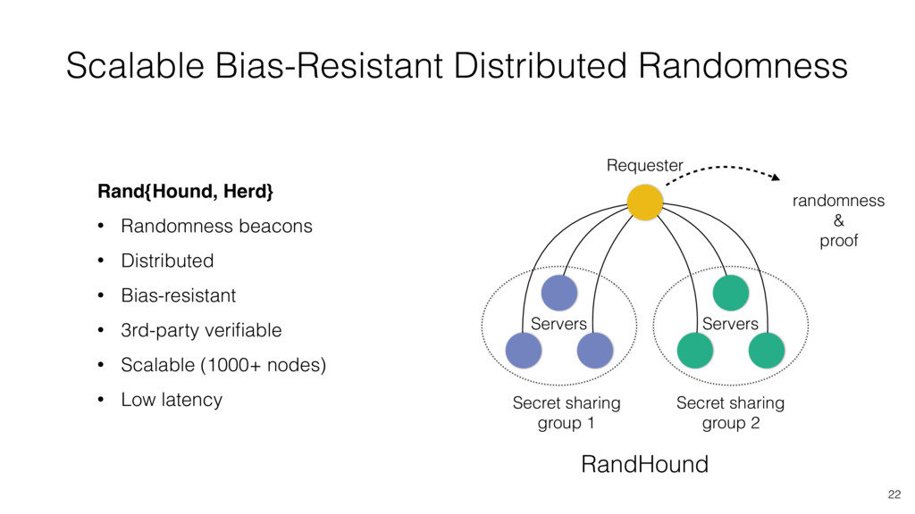 Scalable Bias-Resistant Distributed Randomness ...