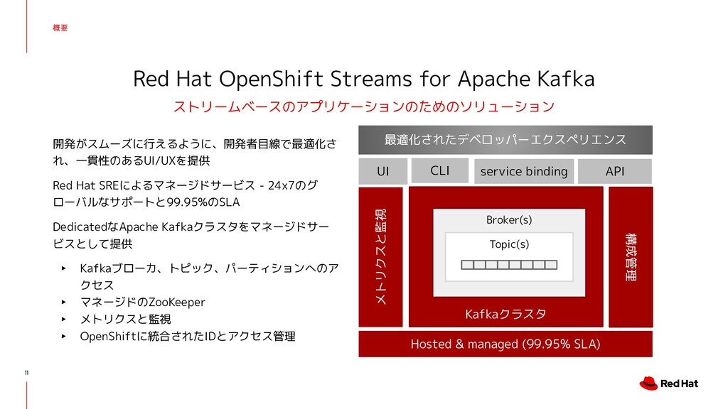 Red Hat OpenShift Streams for Apache Kafka ストリー...