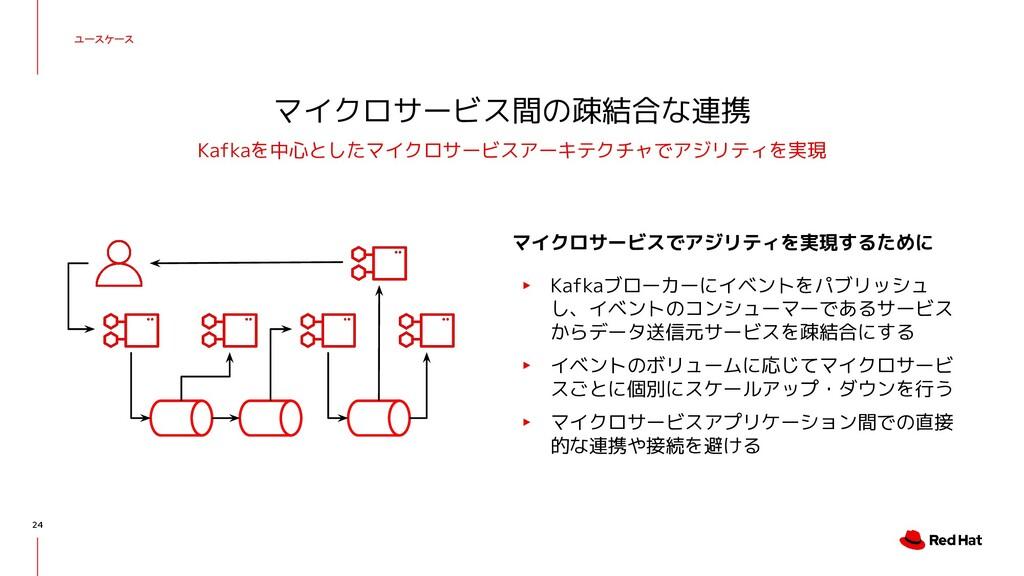 24 ユースケース マイクロサービス間の疎結合な連携 Kafkaを中心としたマイクロサービスア...