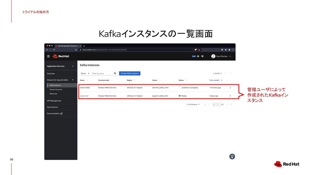 トライアルの始め方 30 Kafkaインスタンスの一覧画面 管理ユーザによって 作成されたKa...