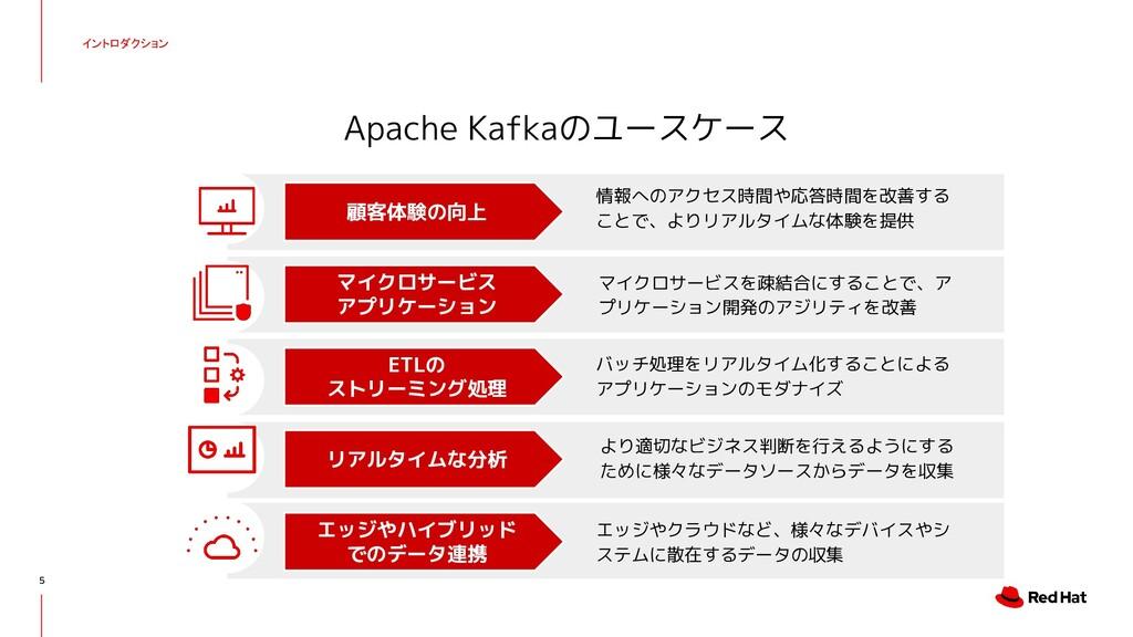 イントロダクション 5 Apache Kafkaのユースケース 顧客体験の向上 情報へのアクセ...