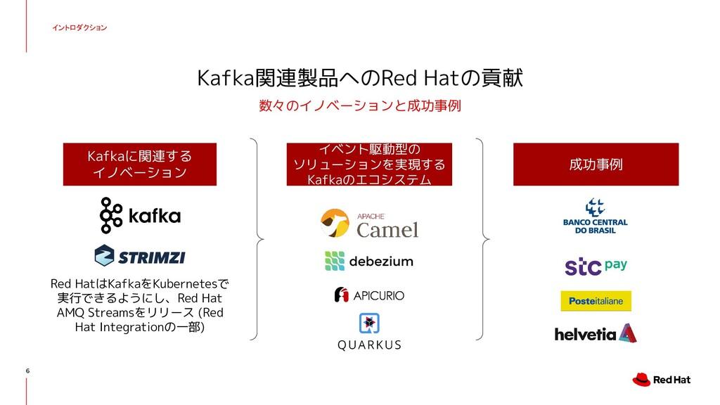 6 イントロダクション Kafka関連製品へのRed Hatの貢献 数々のイノベーションと成功...