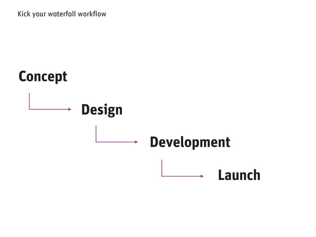 Kick your waterfall workflow Concept Design Dev...