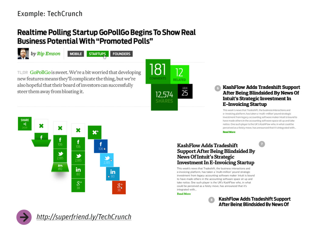 Example: TechCrunch http://superfriend.ly/TechC...