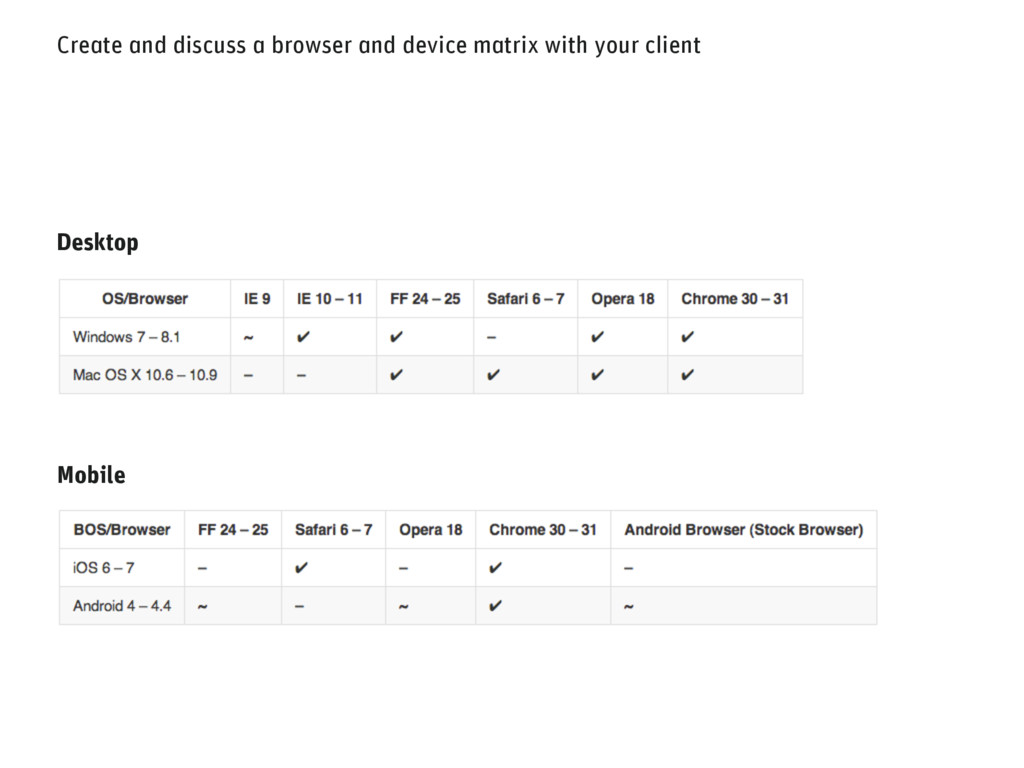 Create and discuss a browser and device matrix ...