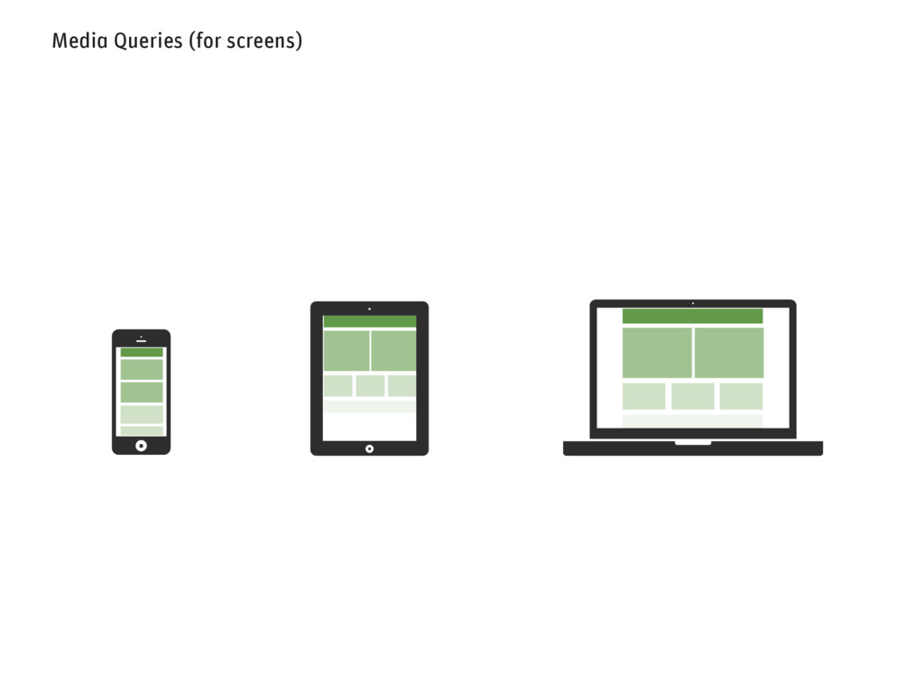 Media Queries (for screens)