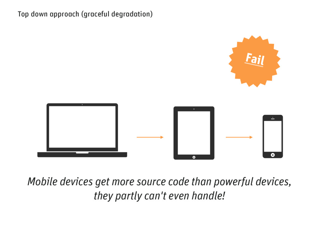 Mobile devices get more source code than powerf...