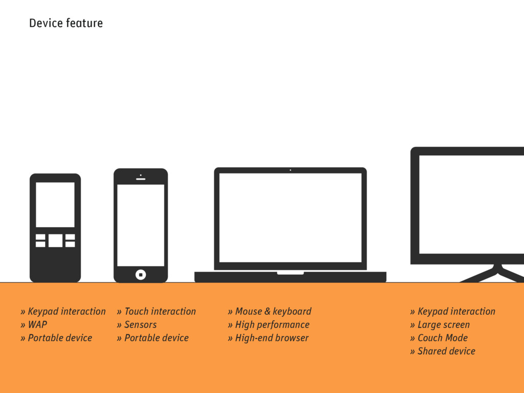 Device feature » Touch interaction » Sensors » ...