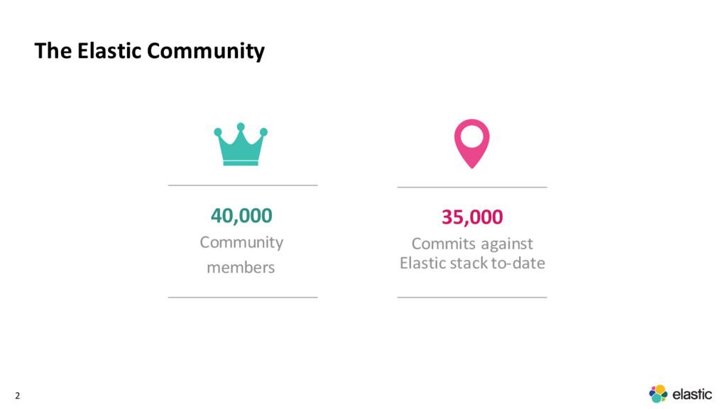 2 The Elastic Community 40,000 Community member...