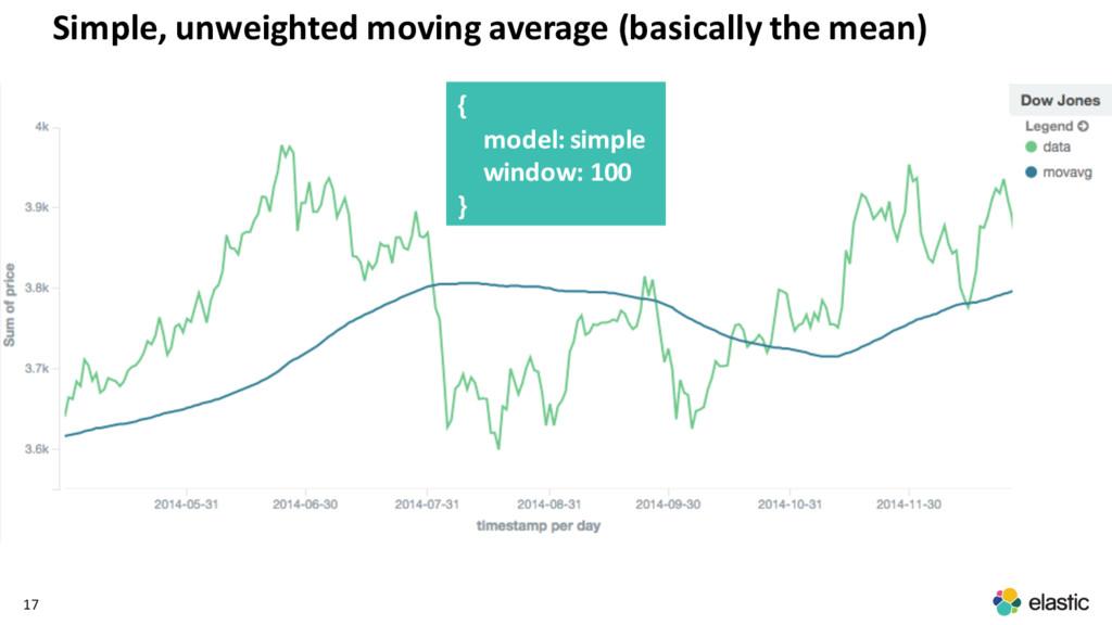 17 Simple, unweighted moving average (basically...