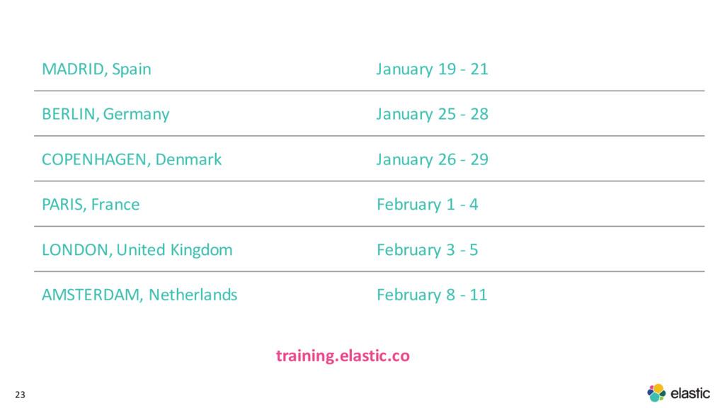 23 MADRID, Spain January 19 - 21 BERLIN,Germany...