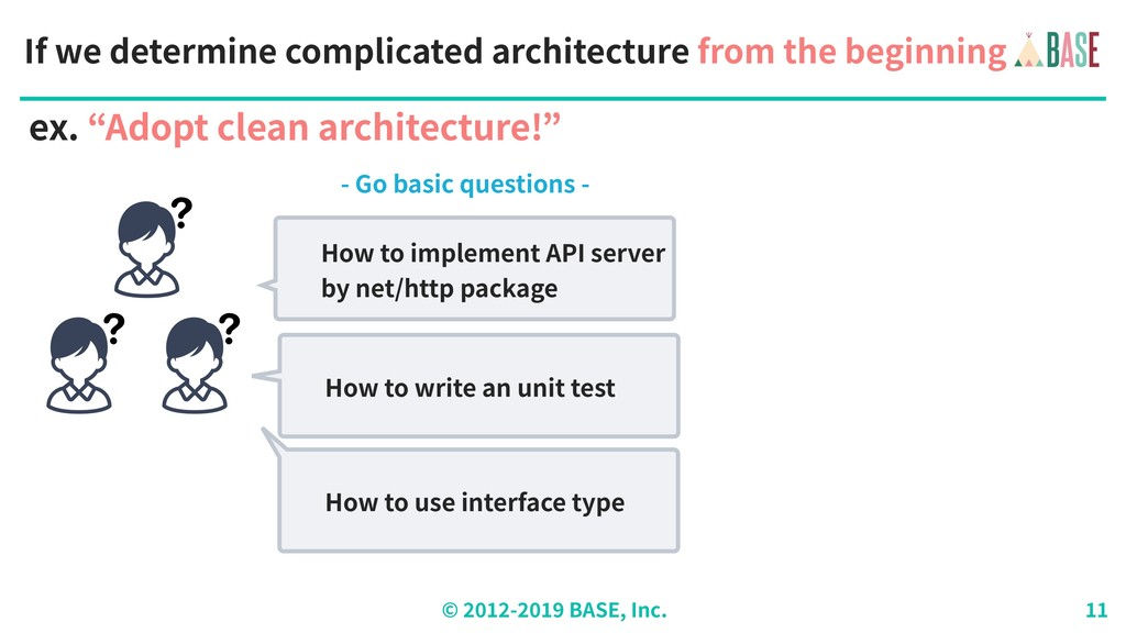 © - BASE, Inc. If we determine complicated arch...