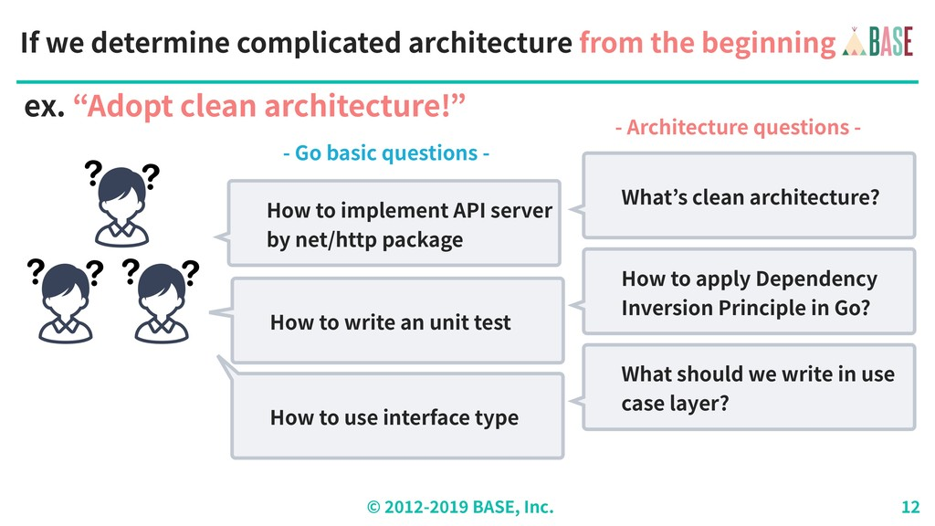 © - BASE, Inc. How to implement API server by n...