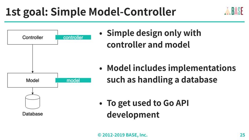 © - BASE, Inc. st goal: Simple Model-Controller...