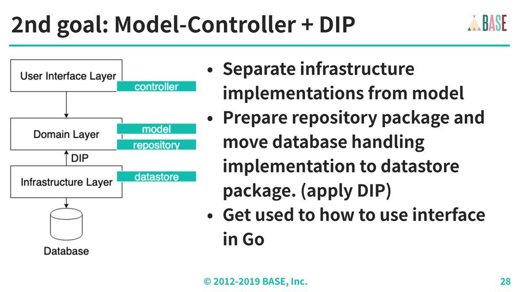 © - BASE, Inc. nd goal: Model-Controller + DIP ...