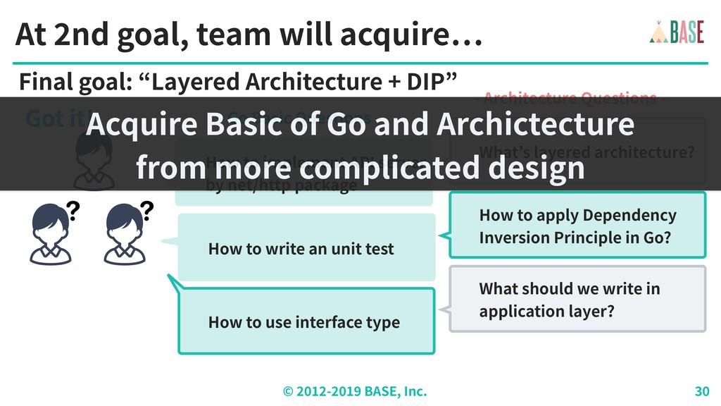 © - BASE, Inc. Got it! - Go Basic Questions - F...