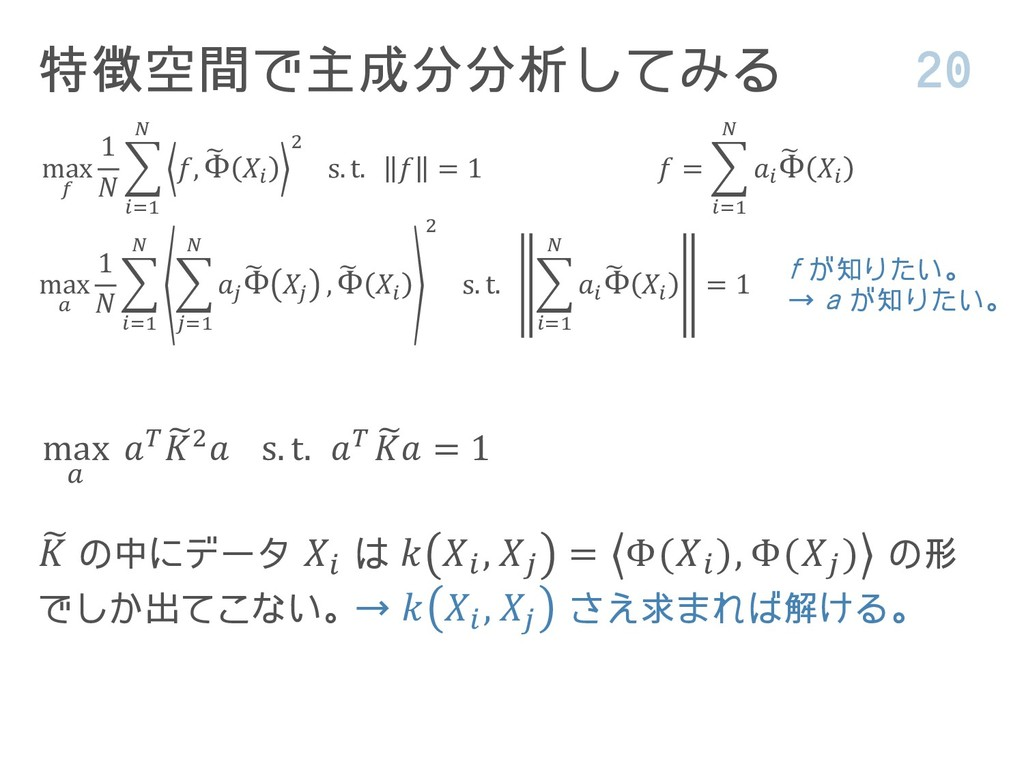 特徴空間で主成分分析してみる 20 max  1   =1  , ෩ Φ  2 s. t. ...