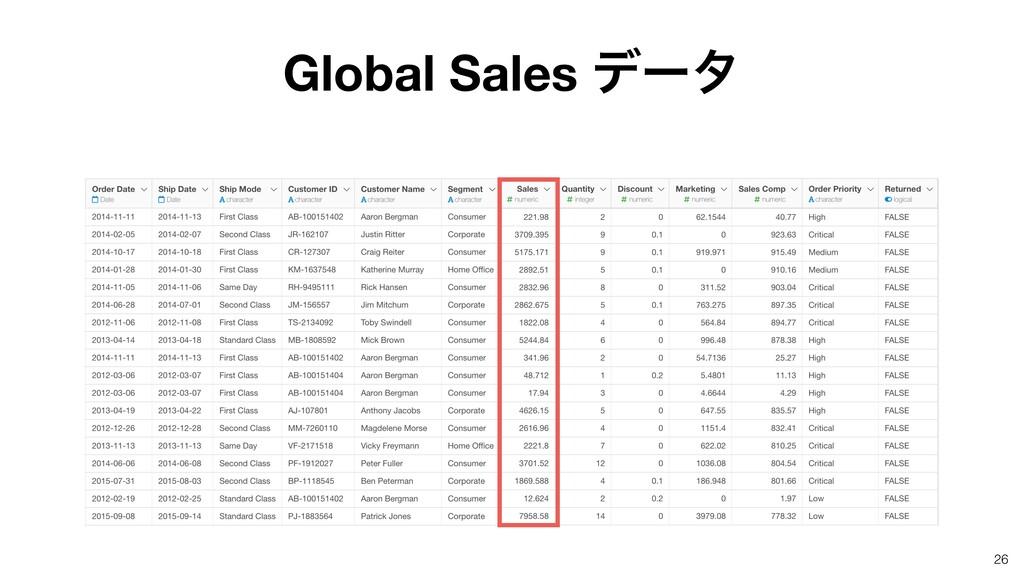 Global Sales σʔλ 26