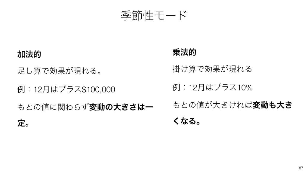 قઅੑϞʔυ 87 Ճ๏త ͠ͰޮՌ͕ݱΕΔɻ ྫɿ12݄ϓϥε$100,000 ...
