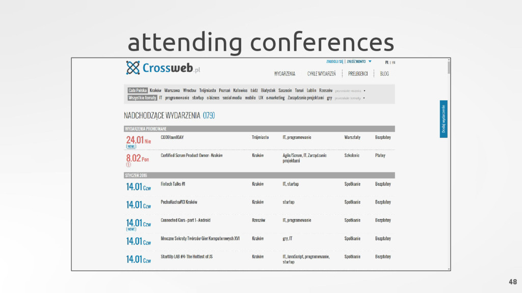attending conferences 48