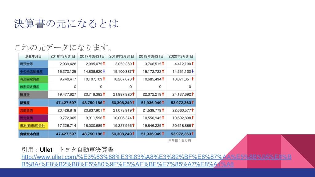 決算書の元になるとは これの元データになります。 引用:Ullet トヨタ自動車決算書 htt...