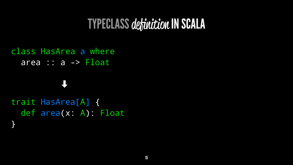 TYPECLASS definition IN SCALA class HasArea a wh...